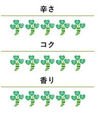 純米大吟醸山葵漬TENパラメーター